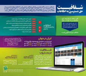 دسترسی آزاد به اطلاعات
