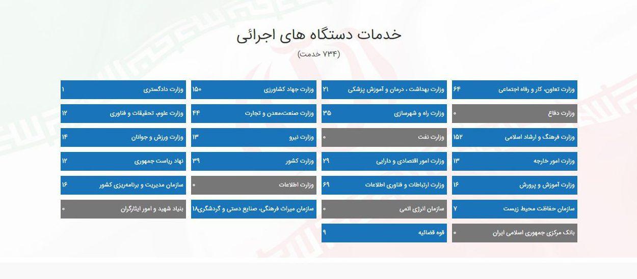 دولت الکترونیک وزارت نفت