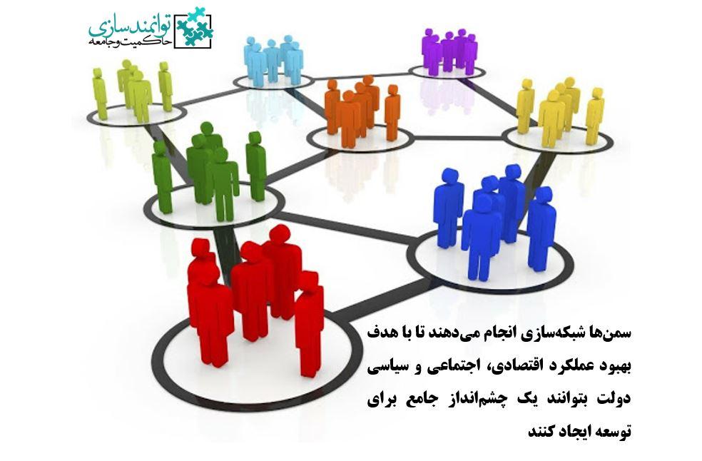 شبکه سازی سمن ها- مرکز توانمندسازی حاکمیت و جامعه