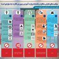 تعارض منافع در بخشنامه وزارت آموزش و پرورش- مرکز توانمندسازی حاکمیت و جامعه