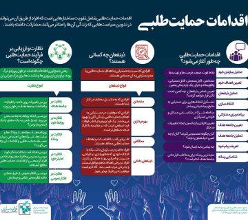 اقدامات حمایتطلبی- مرکز توانمندسازی حاکمیت و جامعه