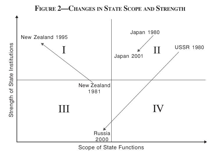سیاستگذاری اقتصادی- مرکز توانمندسازی حاکمیت و جامعه