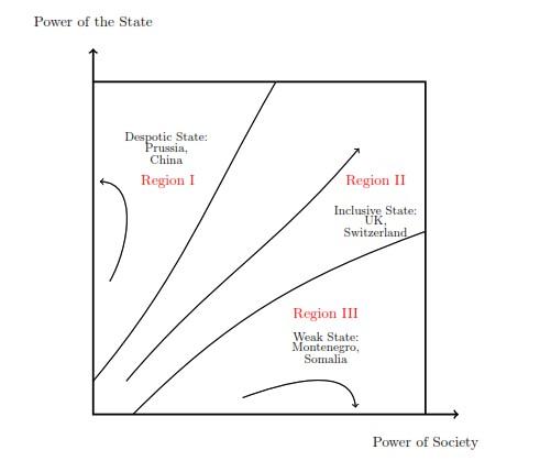 توسعه ظرفیتهای دولتی- مرکز توانمندسازی حاکمیت و جامعه